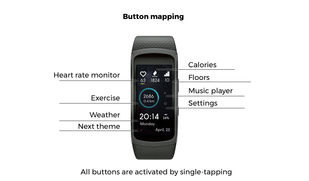 Prime Fit watch face for Samsung Gear Fit2